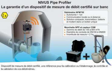 Dispositif de mesure de débit certifié